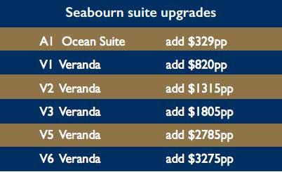 seabourn europe river cruises