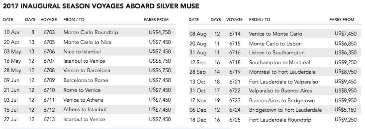 Silver Muse Inaugural Journey